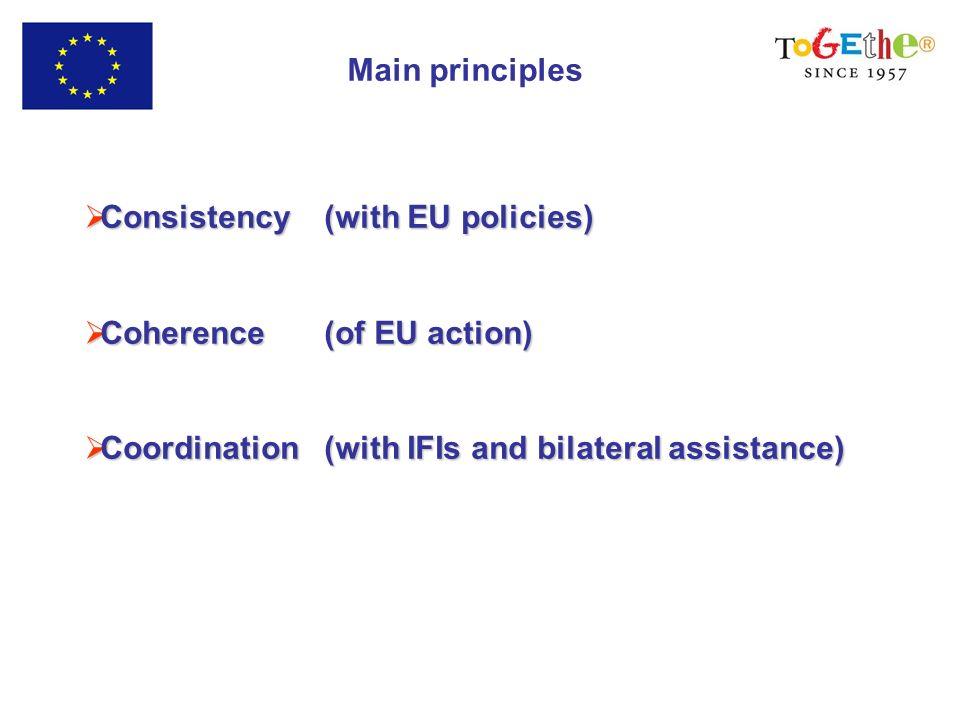 Main principles Consistency (with EU policies) Consistency (with EU policies) Coherence (of EU action) Coherence (of EU action) Coordination (with IFIs and bilateral assistance) Coordination (with IFIs and bilateral assistance)