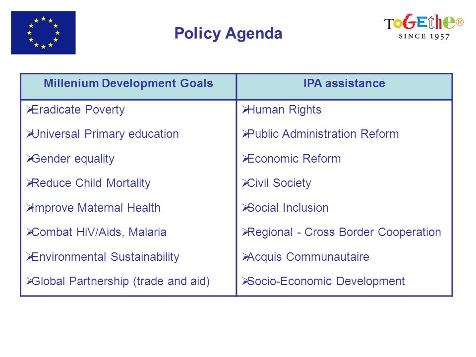 Policy Agenda Millenium Development GoalsIPA assistance Eradicate Poverty Human Rights Universal Primary education Public Administration Reform Gender