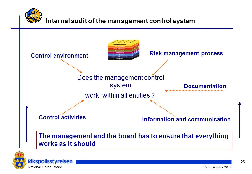 25 National Police Board 16 September 2009 Does the management control system work within all entities ? Risk management process Information and commu