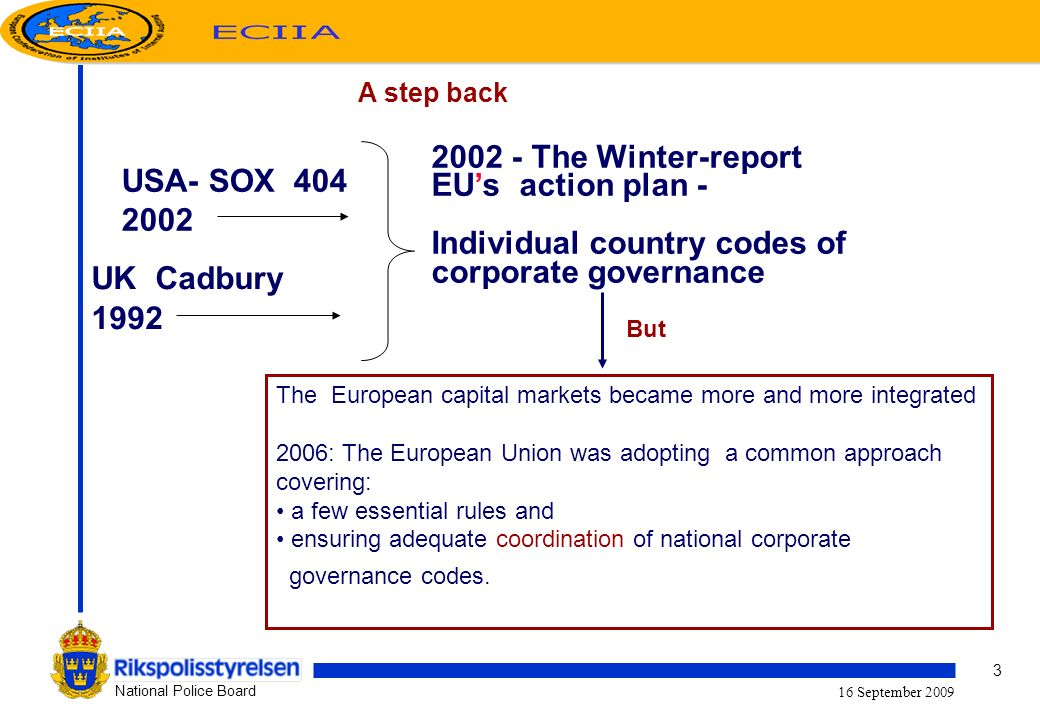 3 National Police Board 16 September 2009 UK Cadbury 1992 USA- SOX 404 2002 2002 - The Winter-report EUs action plan - Individual country codes of cor