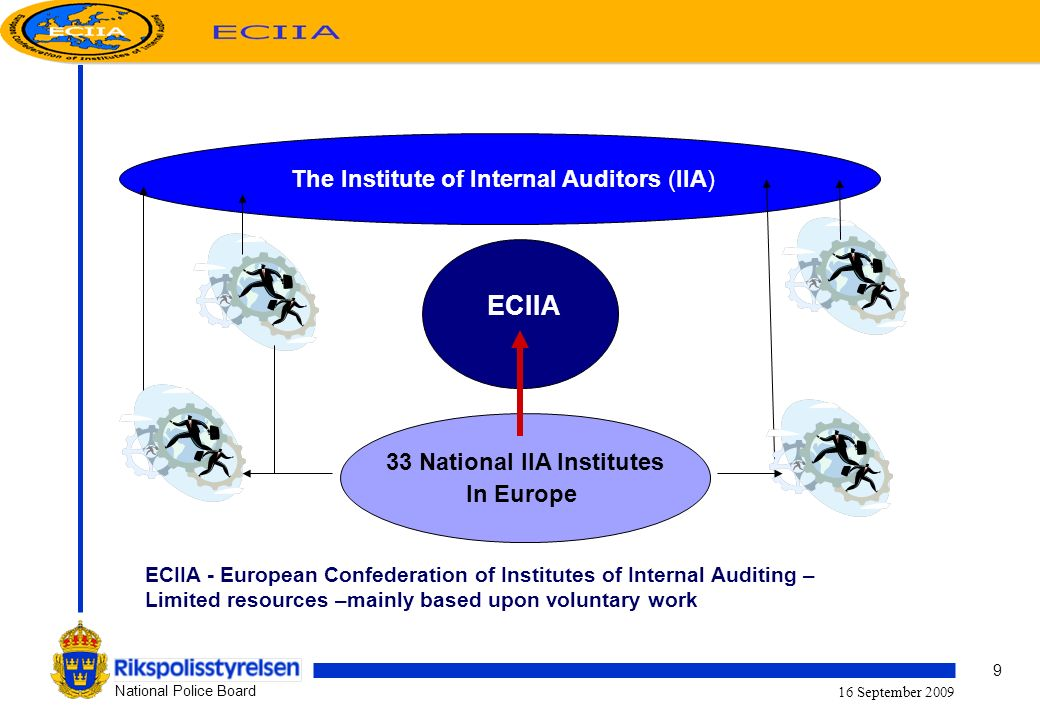 9 National Police Board 16 September 2009 33 National IIA Institutes In Europe ECIIA The Institute of Internal Auditors (IIA) ECIIA - European Confede