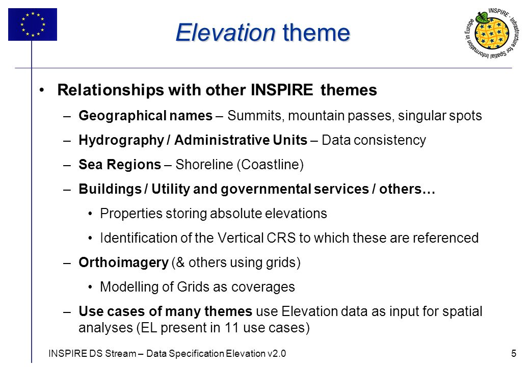 5 Elevation theme Relationships with other INSPIRE themes –Geographical names – Summits, mountain passes, singular spots –Hydrography / Administrative Units – Data consistency –Sea Regions – Shoreline (Coastline) –Buildings / Utility and governmental services / others… Properties storing absolute elevations Identification of the Vertical CRS to which these are referenced –Orthoimagery (& others using grids) Modelling of Grids as coverages –Use cases of many themes use Elevation data as input for spatial analyses (EL present in 11 use cases) INSPIRE DS Stream – Data Specification Elevation v2.05