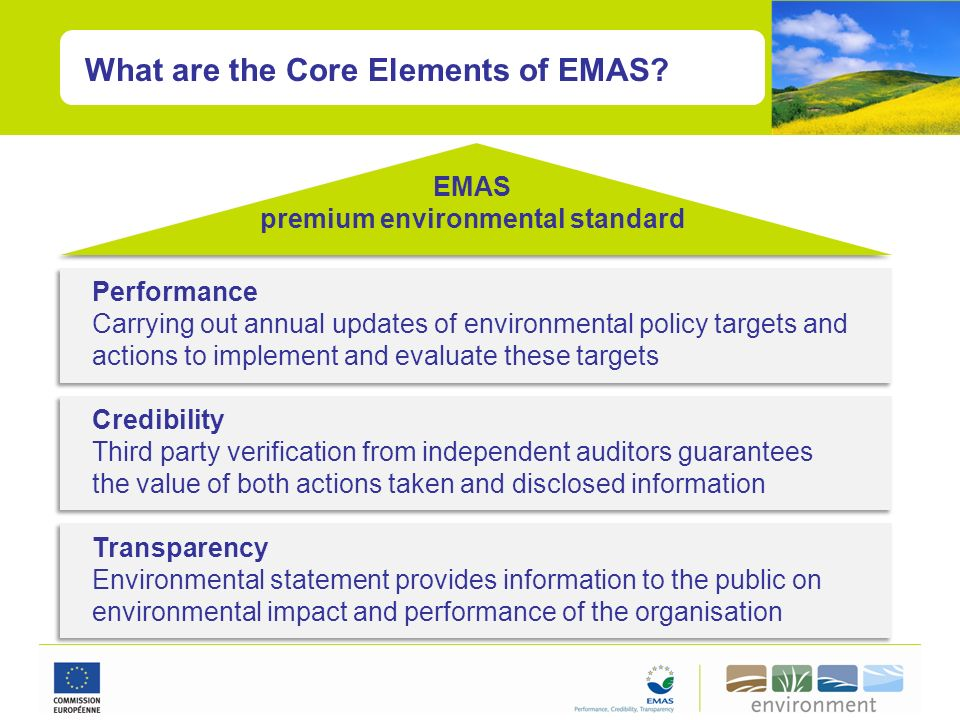 What are the Core Elements of EMAS? Performance Carrying out annual updates of environmental policy targets and actions to implement and evaluate thes