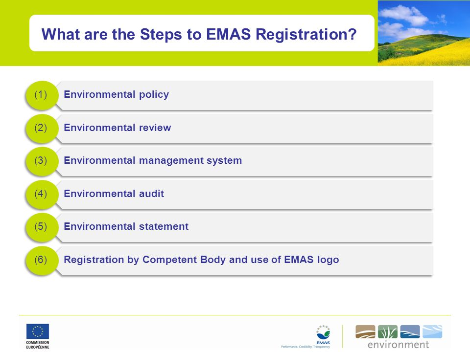 What are the Steps to EMAS Registration? Environmental policy(1) Environmental review Environmental management system Environmental audit Environmenta