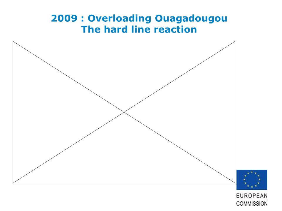 2009 : Overloading Ouagadougou The hard line reaction