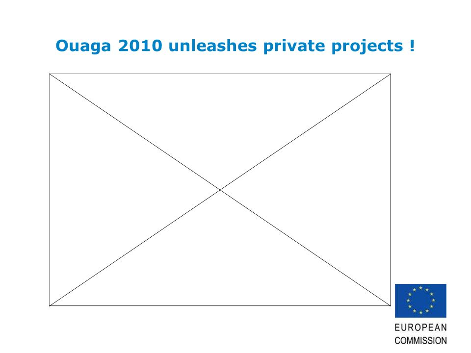 Ouaga 2010 unleashes private projects !