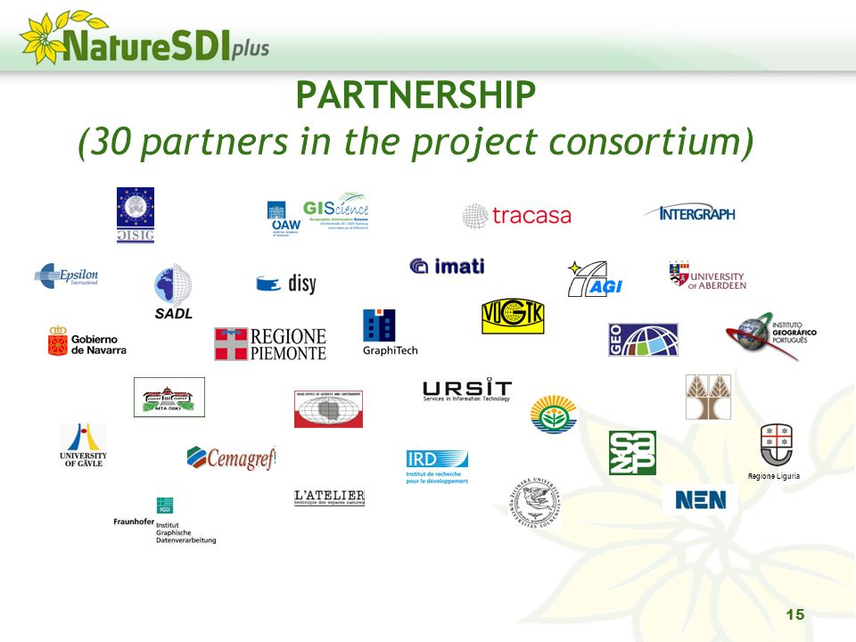 PARTNERSHIP (30 partners in the project consortium) Regione Liguria 15