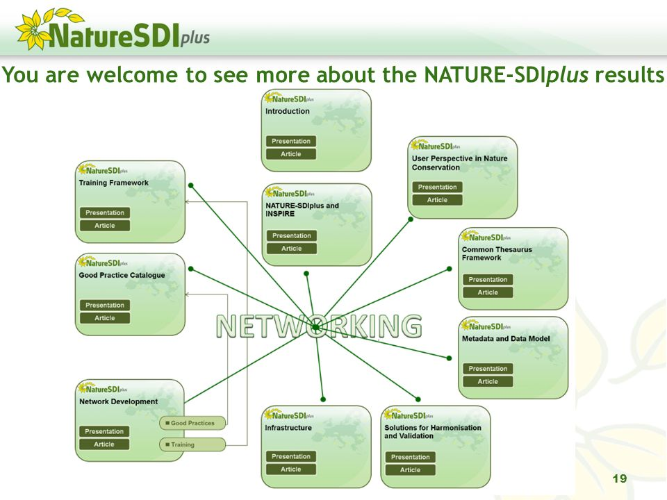 You are welcome to see more about the NATURE-SDIplus results 19