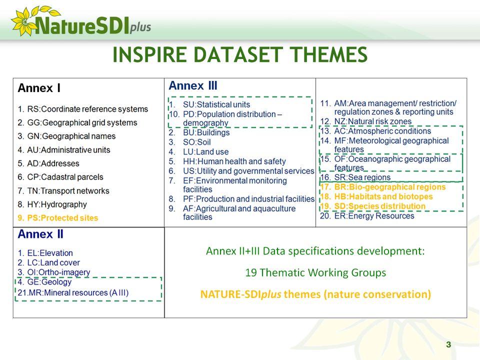 INSPIRE DATASET THEMES 3