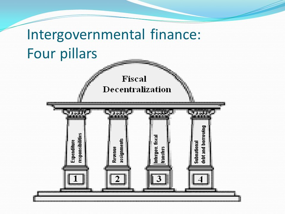 Intergovernmental finance: Four pillars