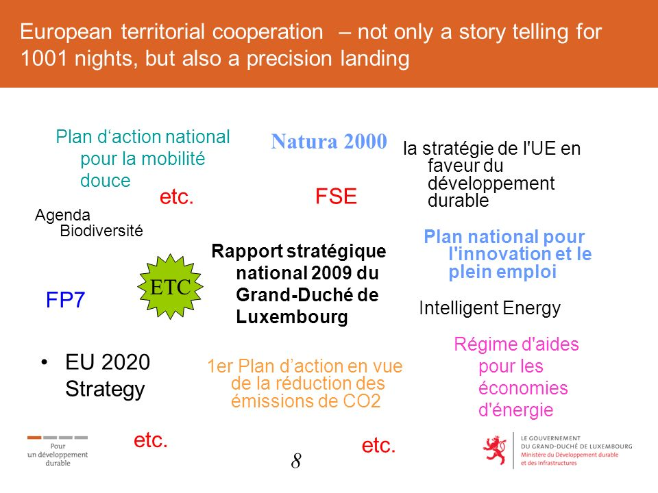 European territorial cooperation – not only a story telling for 1001 nights, but also a precision landing Agenda Biodiversité Natura 2000 EU 2020 Stra