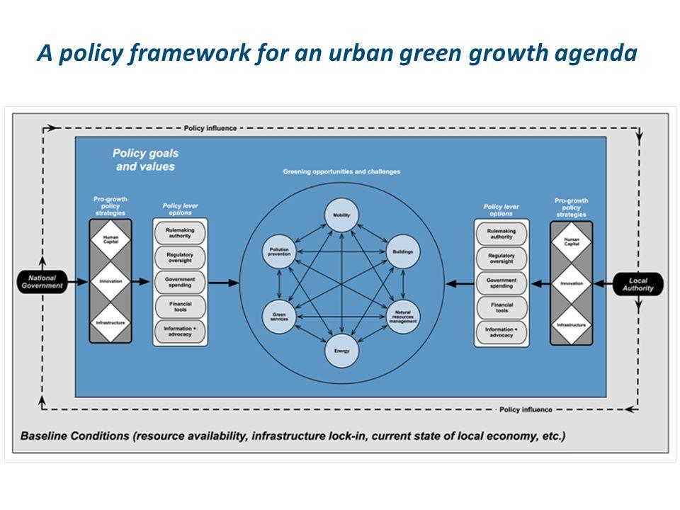 A policy framework for an urban green growth agenda