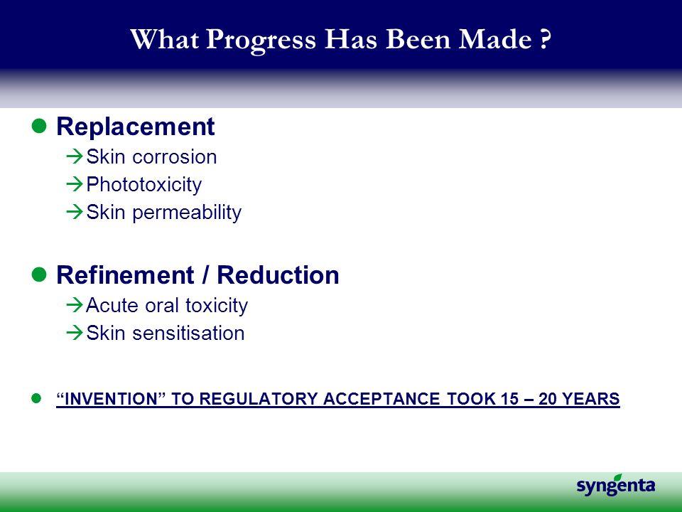 What Progress Has Been Made ? Replacement àSkin corrosion àPhototoxicity àSkin permeability Refinement / Reduction àAcute oral toxicity àSkin sensitis