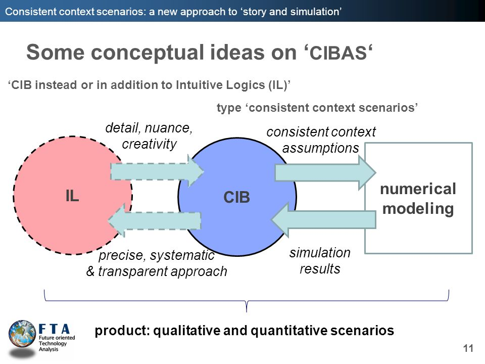Consistent context scenarios: a new approach to story and simulation Some conceptual ideas on CIBAS CIB consistent context assumptions simulation resu