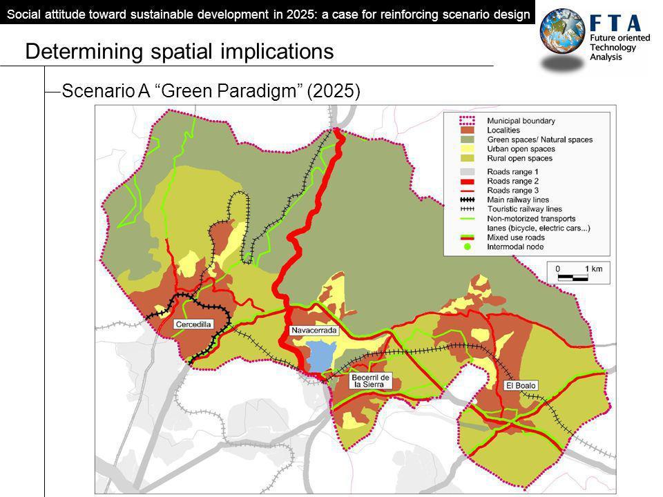 Scenario A Green Paradigm (2025) Social attitude toward sustainable development in 2025: a case for reinforcing scenario design Determining spatial im