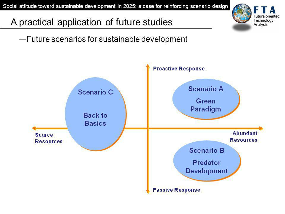 A practical application of future studies Future scenarios for sustainable development Social attitude toward sustainable development in 2025: a case