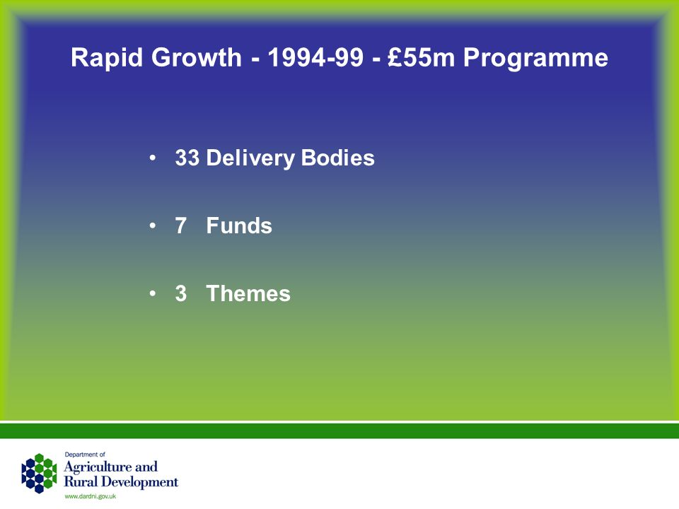 Rapid Growth - 1994-99 - £55m Programme 33 Delivery Bodies 7 Funds 3 Themes
