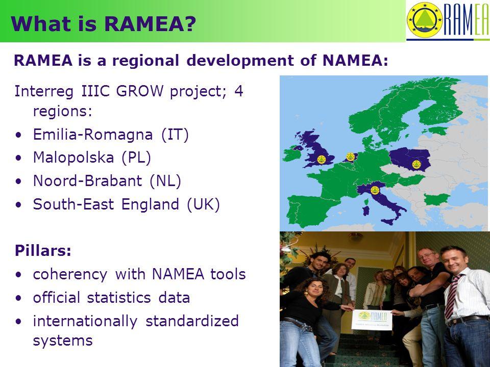 6 What is RAMEA? Interreg IIIC GROW project; 4 regions: Emilia-Romagna (IT) Malopolska (PL) Noord-Brabant (NL) South-East England (UK) Pillars: cohere