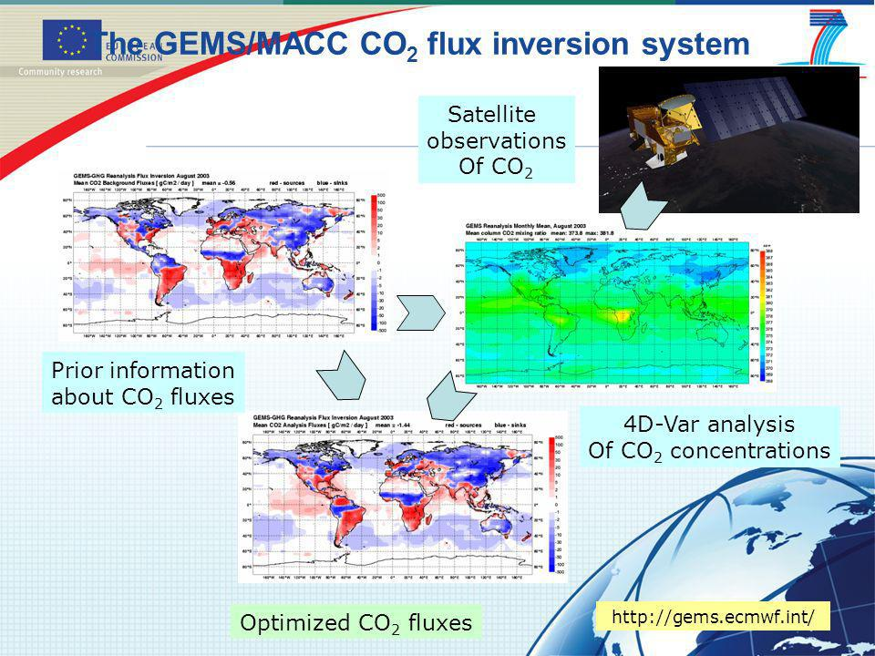 The GEMS/MACC CO 2 flux inversion system   4D-Var analysis Of CO 2 concentrations Optimized CO 2 fluxes Prior information about CO 2 fluxes Satellite observations Of CO 2