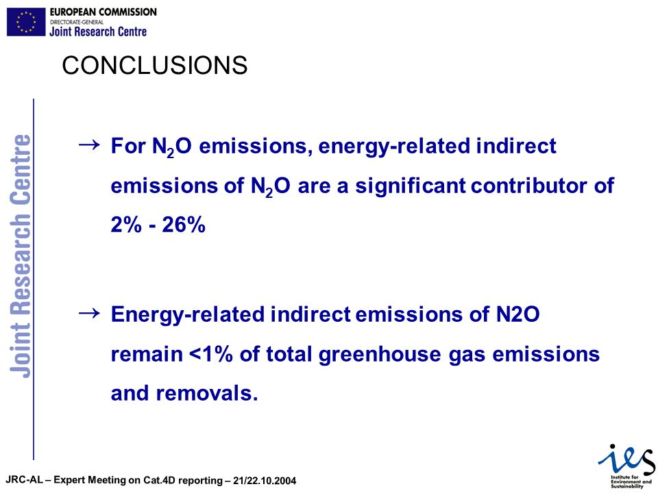 JRC-AL – Expert Meeting on Cat.4D reporting – 21/22.10.2004 CONCLUSIONS For N 2 O emissions, energy-related indirect emissions of N 2 O are a signific