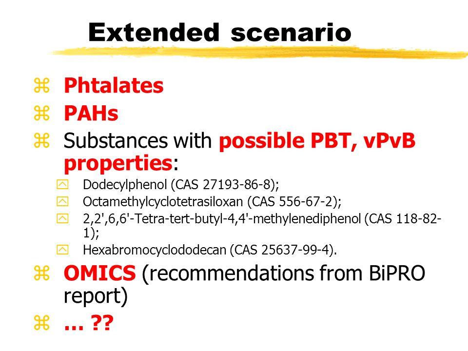 Extended scenario zPhtalates zPAHs zSubstances with possible PBT, vPvB properties: yDodecylphenol (CAS 27193-86-8); yOctamethylcyclotetrasiloxan (CAS 556-67-2); y2,2 ,6,6 -Tetra-tert-butyl-4,4 -methylenediphenol (CAS 118-82- 1); yHexabromocyclododecan (CAS 25637-99-4).