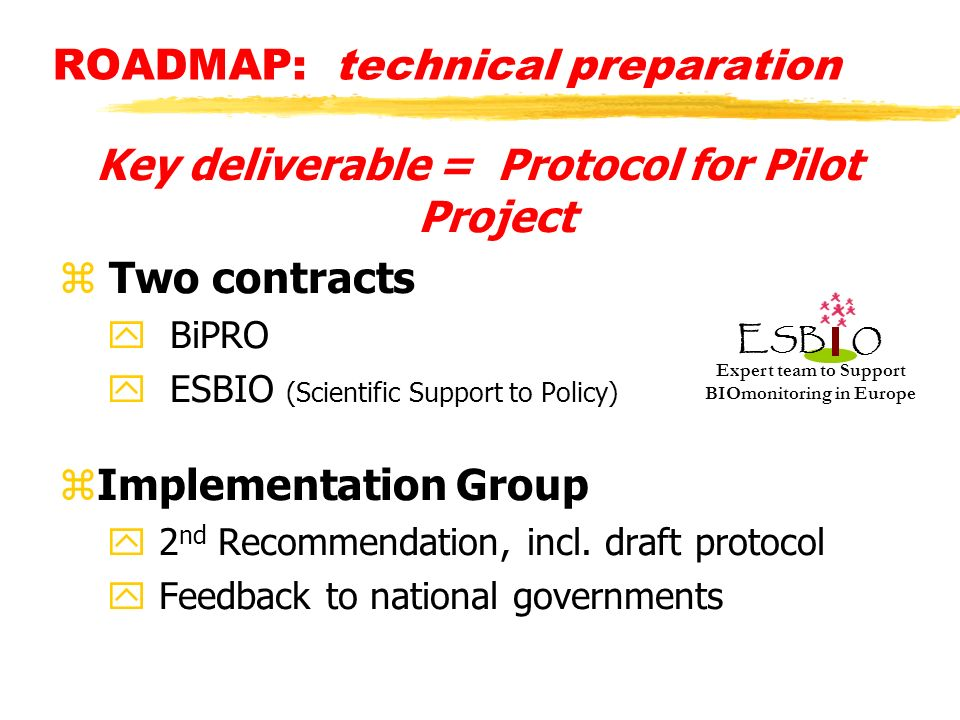 ROADMAP: technical preparation Key deliverable = Protocol for Pilot Project z Two contracts y BiPRO y ESBIO (Scientific Support to Policy) zImplementation Group y 2 nd Recommendation, incl.