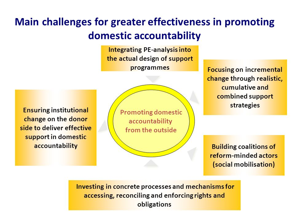 Promoting domestic accountability from the outside Integrating PE-analysis into the actual design of support programmes Ensuring institutional change on the donor side to deliver effective support in domestic accountability Investing in concrete processes and mechanisms for accessing, reconciling and enforcing rights and obligations Focusing on incremental change through realistic, cumulative and combined support strategies Main challenges for greater effectiveness in promoting domestic accountability Building coalitions of reform-minded actors (social mobilisation)