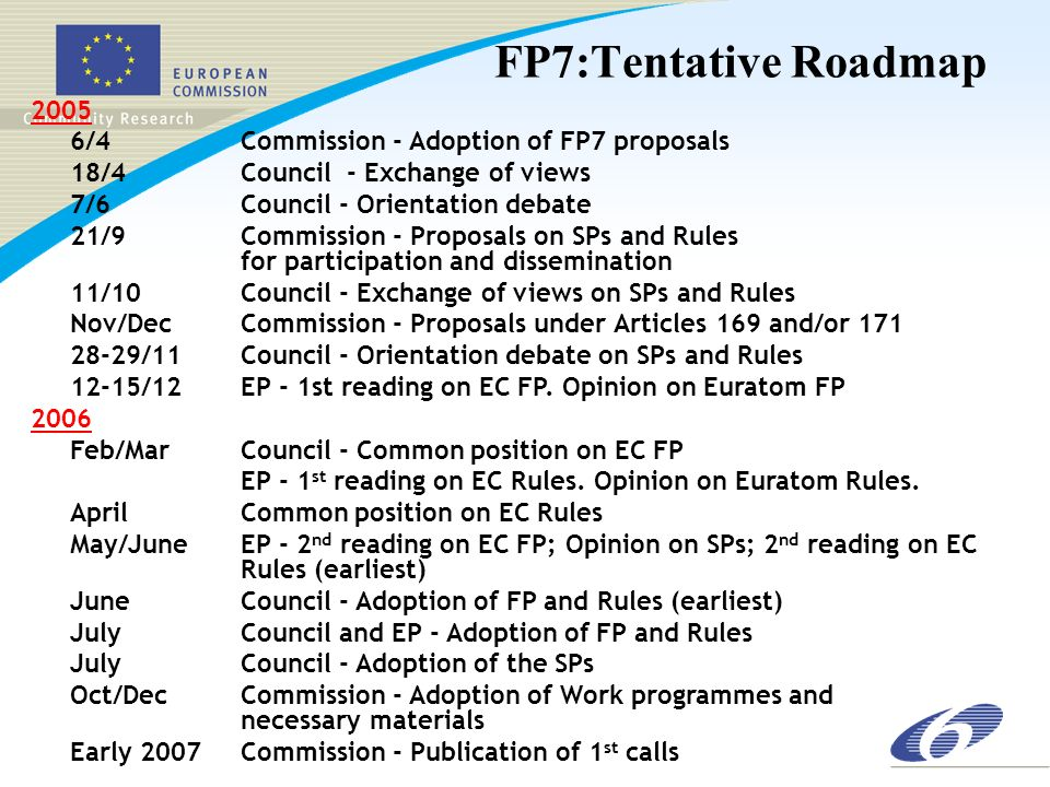 2005 6/4 Commission - Adoption of FP7 proposals 18/4Council - Exchange of views 7/6Council - Orientation debate 21/9Commission - Proposals on SPs and Rules for participation and dissemination 11/10 Council - Exchange of views on SPs and Rules Nov/DecCommission - Proposals under Articles 169 and/or /11Council - Orientation debate on SPs and Rules 12-15/12EP - 1st reading on EC FP.