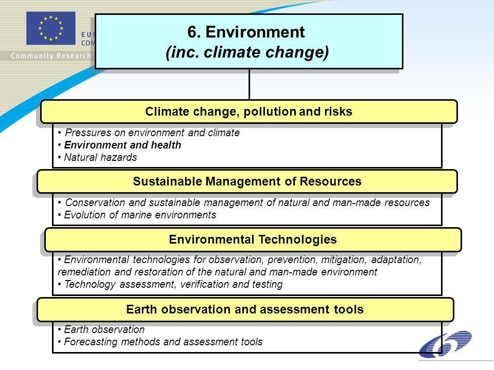 6. Environment (inc. climate change) 6. Environment (inc.