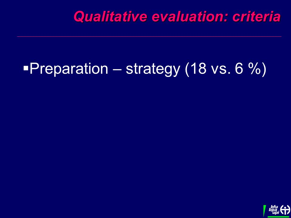 Qualitative evaluation: criteria Preparation – strategy (18 vs. 6 %)