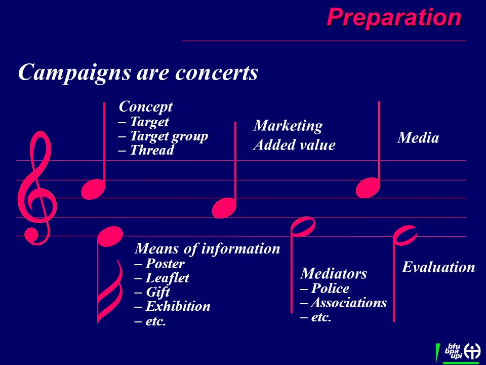 Preparation Preparation Campaigns are concerts Concept – Target – Target group – Thread Marketing Added value Media Means of information – Poster – Leaflet – Gift – Exhibition – etc.