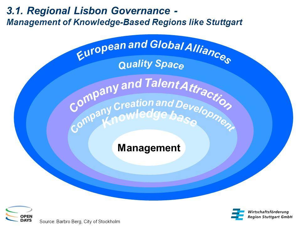 3.1. Regional Lisbon Governance - Management of Knowledge-Based Regions like Stuttgart Management Source: Barbro Berg, City of Stockholm