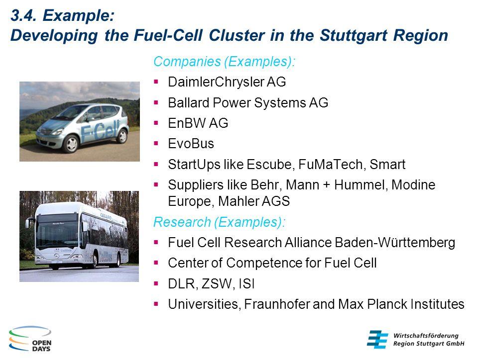 3.4. Example: Developing the Fuel-Cell Cluster in the Stuttgart Region Companies (Examples): DaimlerChrysler AG Ballard Power Systems AG EnBW AG EvoBu