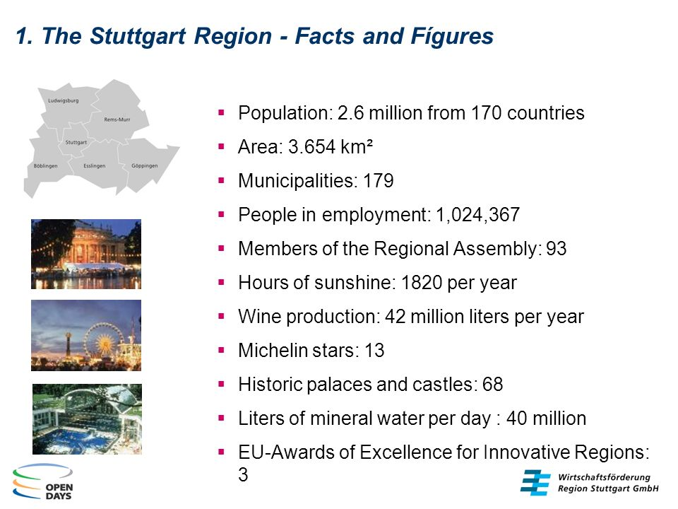 1. The Stuttgart Region - Facts and Fígures Population: 2.6 million from 170 countries Area: 3.654 km² Municipalities: 179 People in employment: 1,024