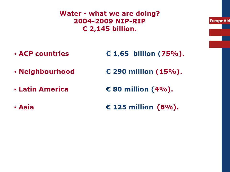 EuropeAid Water - what we are doing? 2004-2009 NIP-RIP 2,145 billion. ACP countries 1,65 billion (75%). Neighbourhood 290 million (15%). Latin America