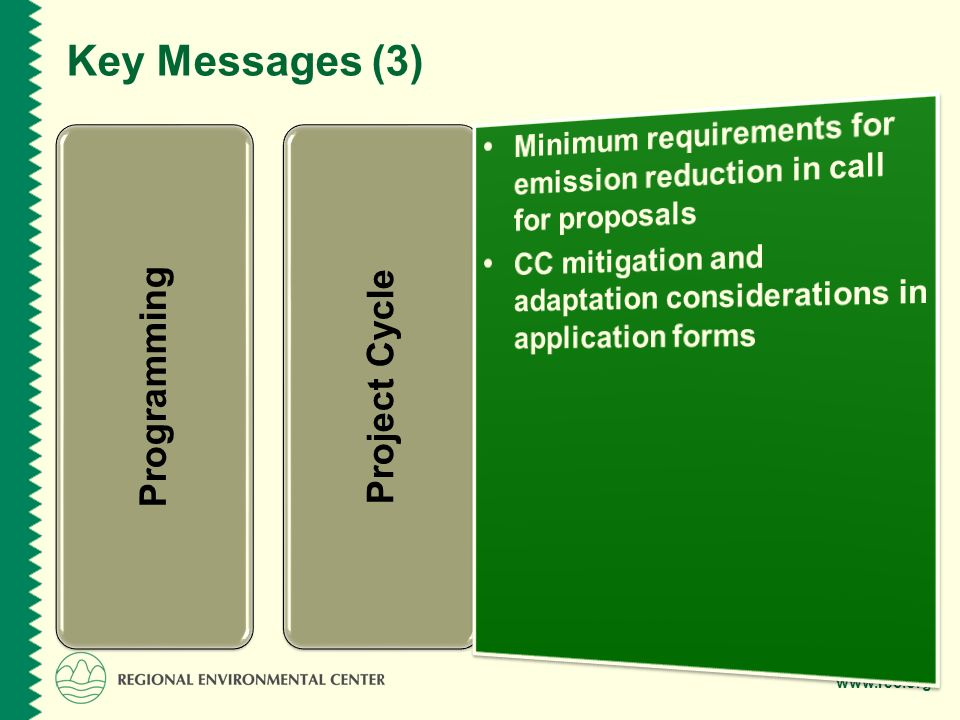 www.rec.org Programming Project Cycle Monitoring Communication Key Messages (3)