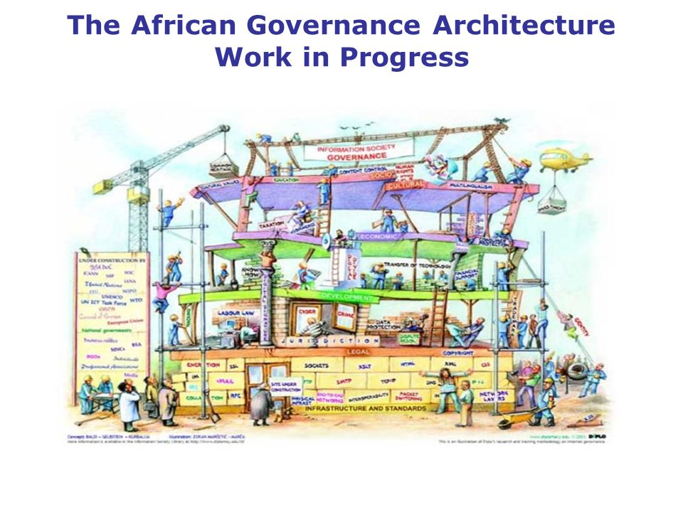 The African Governance Architecture Work in Progress