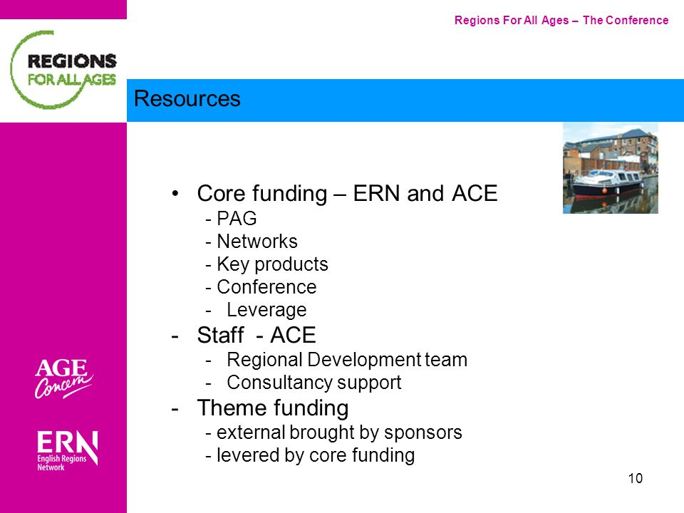 10 Main Heading Core funding – ERN and ACE - PAG - Networks - Key products - Conference -Leverage -Staff - ACE -Regional Development team -Consultancy support -Theme funding - external brought by sponsors - levered by core funding Regions For All Ages – The Conference Resources