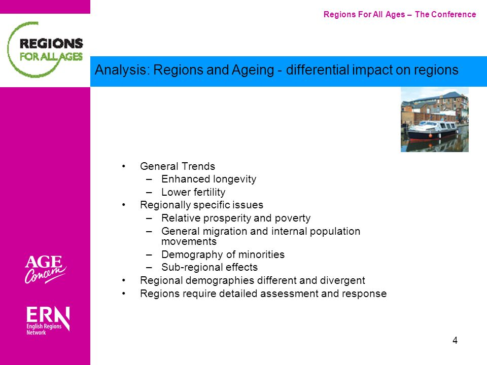 4 Main Heading General Trends –Enhanced longevity –Lower fertility Regionally specific issues –Relative prosperity and poverty –General migration and internal population movements –Demography of minorities –Sub-regional effects Regional demographies different and divergent Regions require detailed assessment and response Regions For All Ages – The Conference Analysis: Regions and Ageing - differential impact on regions