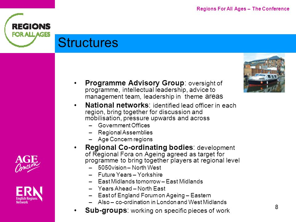 9 Main Heading Event reports and commissioned papers Website Development of brand – to provide presence for programme and enable partner events to identify Guide to regional evidence and proposed research programme Conference on regional demographic projections – University of Sheffield and Regional Observatories Age proofing toolkit (joint commission – ACE, ERN, RDAs Evidence development European programme –Co-operation with AGE –European Advisory Group – UK and EU representation –Policy work with Commission – Cohesion policy –Comparative research – European regions –Conference with Committee of Regions –Toolkit Regions For All Ages – The Conference Supporting delivery - products
