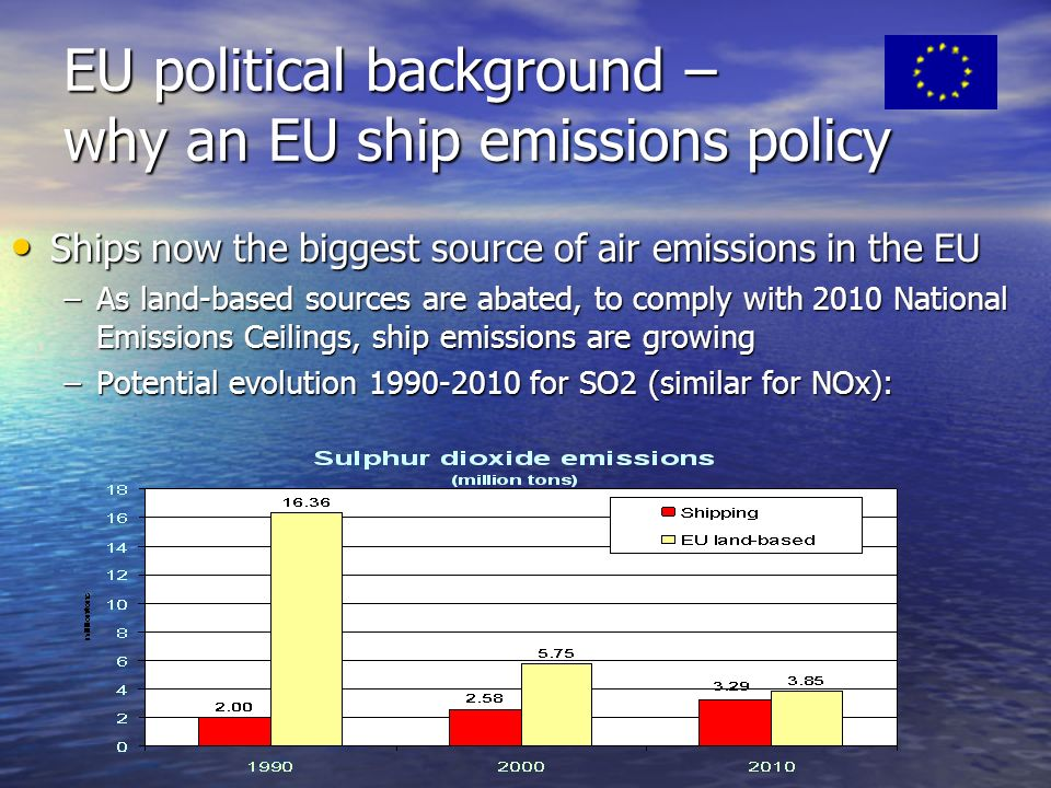 EU political background – why an EU ship emissions policy Ships now the biggest source of air emissions in the EU Ships now the biggest source of air
