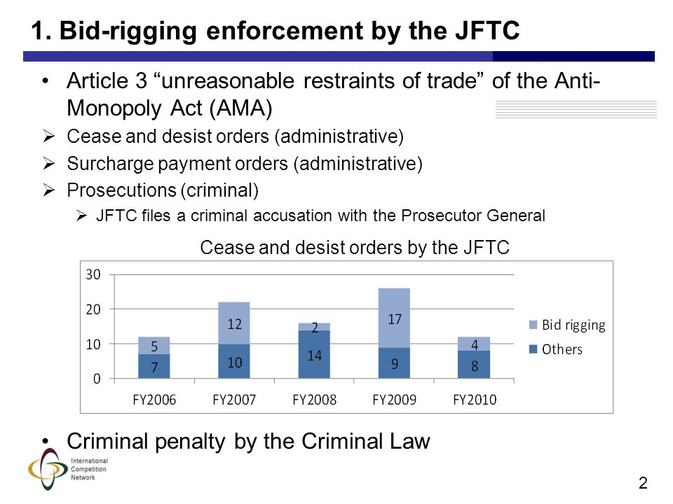 Overview 1. Bid-rigging enforcement by the JFTC 2. Importance of public procurement for the national economy 3. Importance of outreach and awareness 4