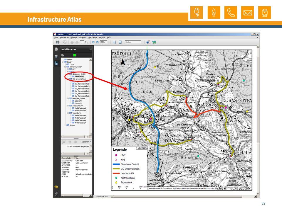 22 Infrastructure Atlas