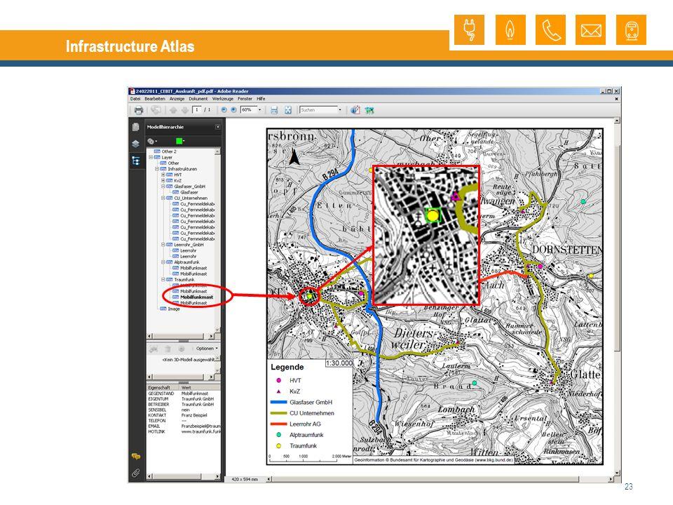 23 Infrastructure Atlas