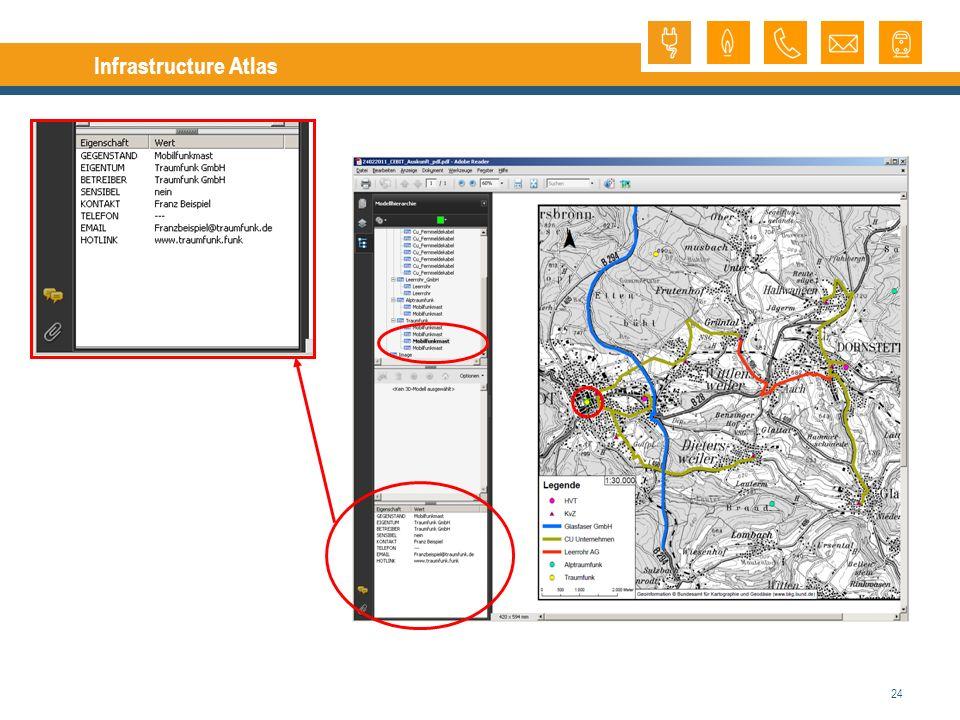 24 Infrastructure Atlas