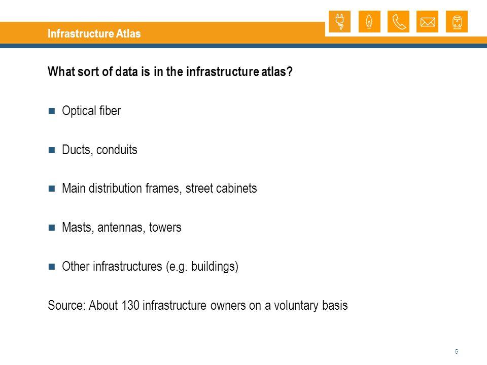 5 Infrastructure Atlas What sort of data is in the infrastructure atlas.