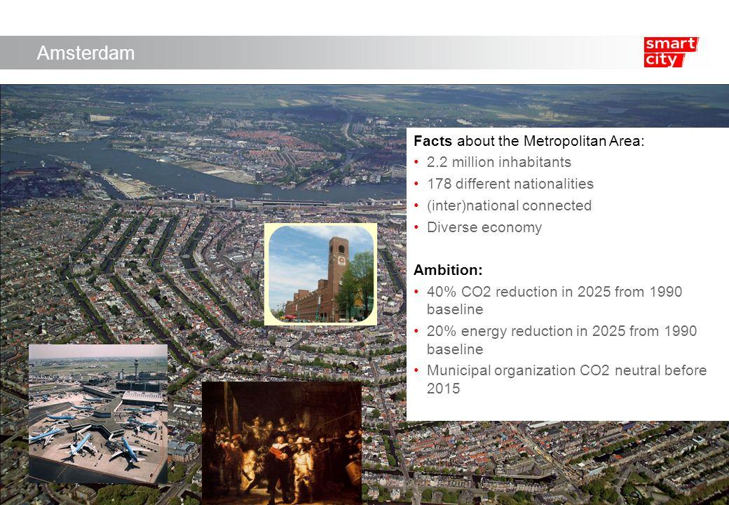 AMSTERDAM SMART CITY IS MEDEGEFINANCIERD MET STEUN VAN HET EUROPEES FONDS VOOR REGIONALE ONTWIKKELING VAN DE EUROPESE COMMISSIE Ger Baron October 2010