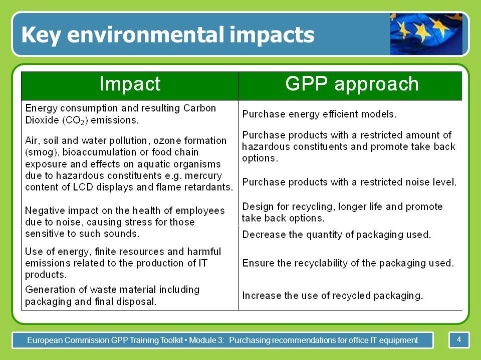 European Commission GPP Training Toolkit Module 3: Purchasing recommendations for office IT equipment 5 Purchasing criteria For PCs, notebooks and monitors: The Core GPP criteria focus on: –Energy consumption specifications (based on ENERGY STAR requirements), and some simple, easy to understand (and verify) criteria addressing the lifetime of products.
