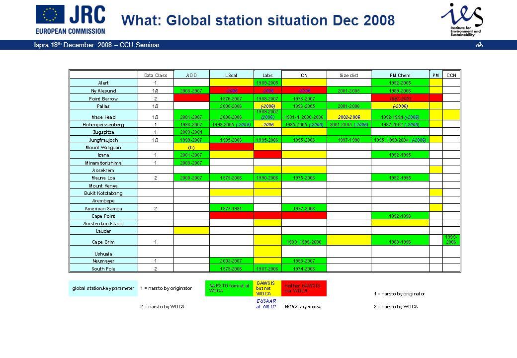 Ispra 18 th December 2008 – CCU Seminar 15 What: Global station situation Dec 2008