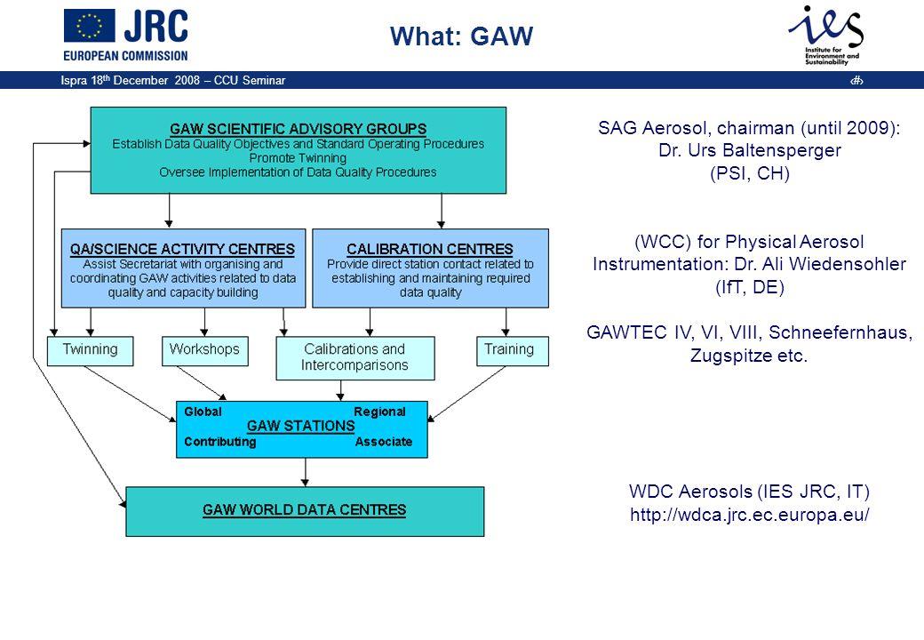 Ispra 18 th December 2008 – CCU Seminar 6 What: GAW SAG Aerosol, chairman (until 2009): Dr. Urs Baltensperger (PSI, CH) (WCC) for Physical Aerosol Ins
